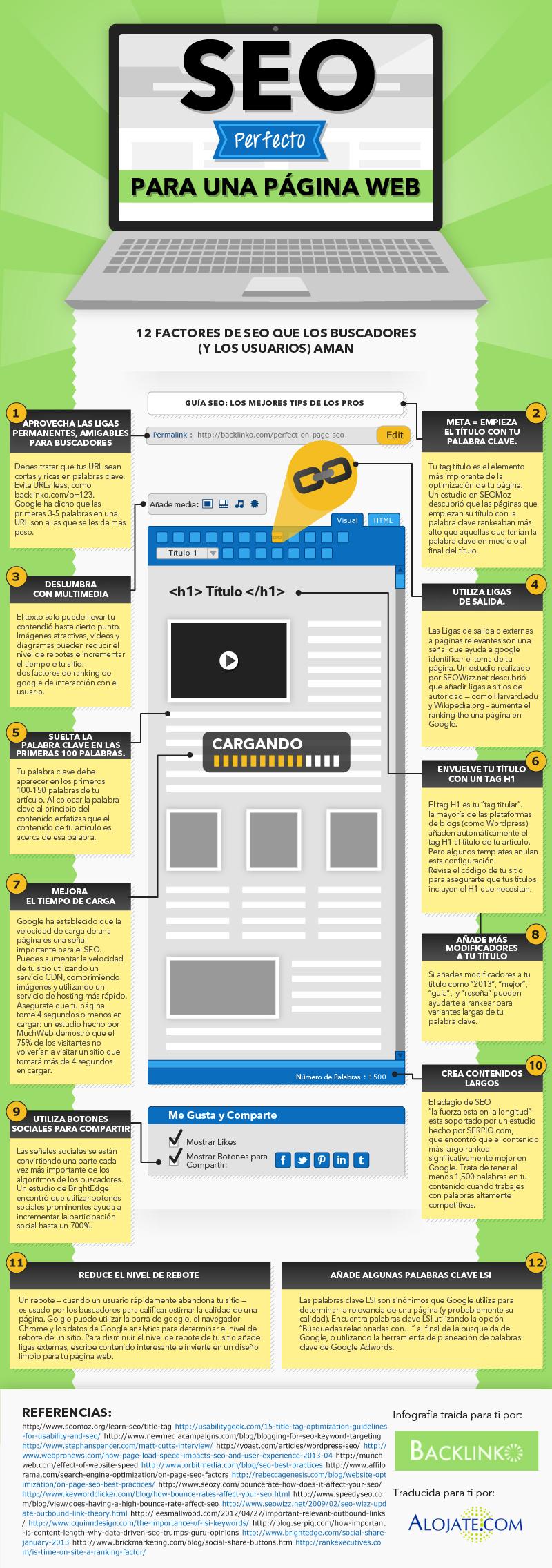 Infografías SEO | Tag | SEO
